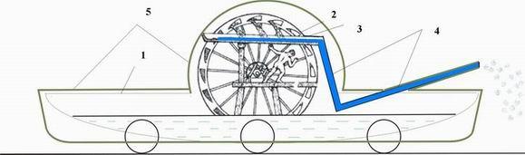 Рис 1 схема поливальной машины в виде